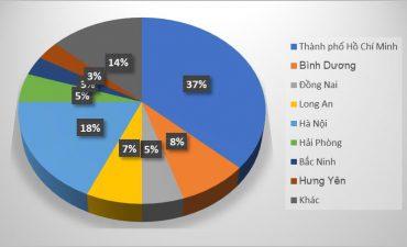 Ngành nhựa kỹ thuật Việt Nam: Thực trạng và giải pháp phát triển